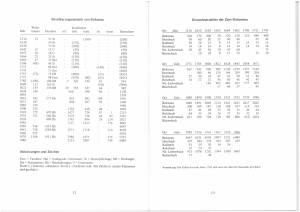Einwohnerlisten Birkenau Teil 2 Seite 07
