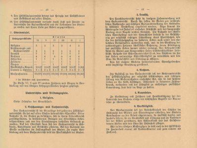 Lehrpläne 1924 S. 22