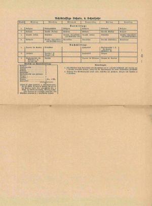 Lehrpläne 1924 S. 33
